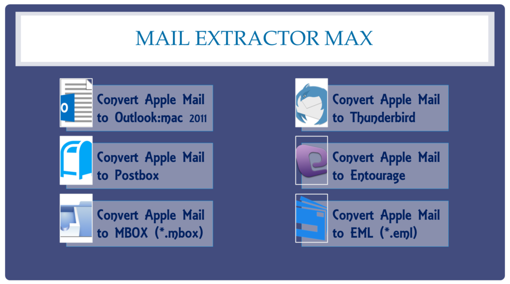 Apple Mail to Mozilla Thunderbird