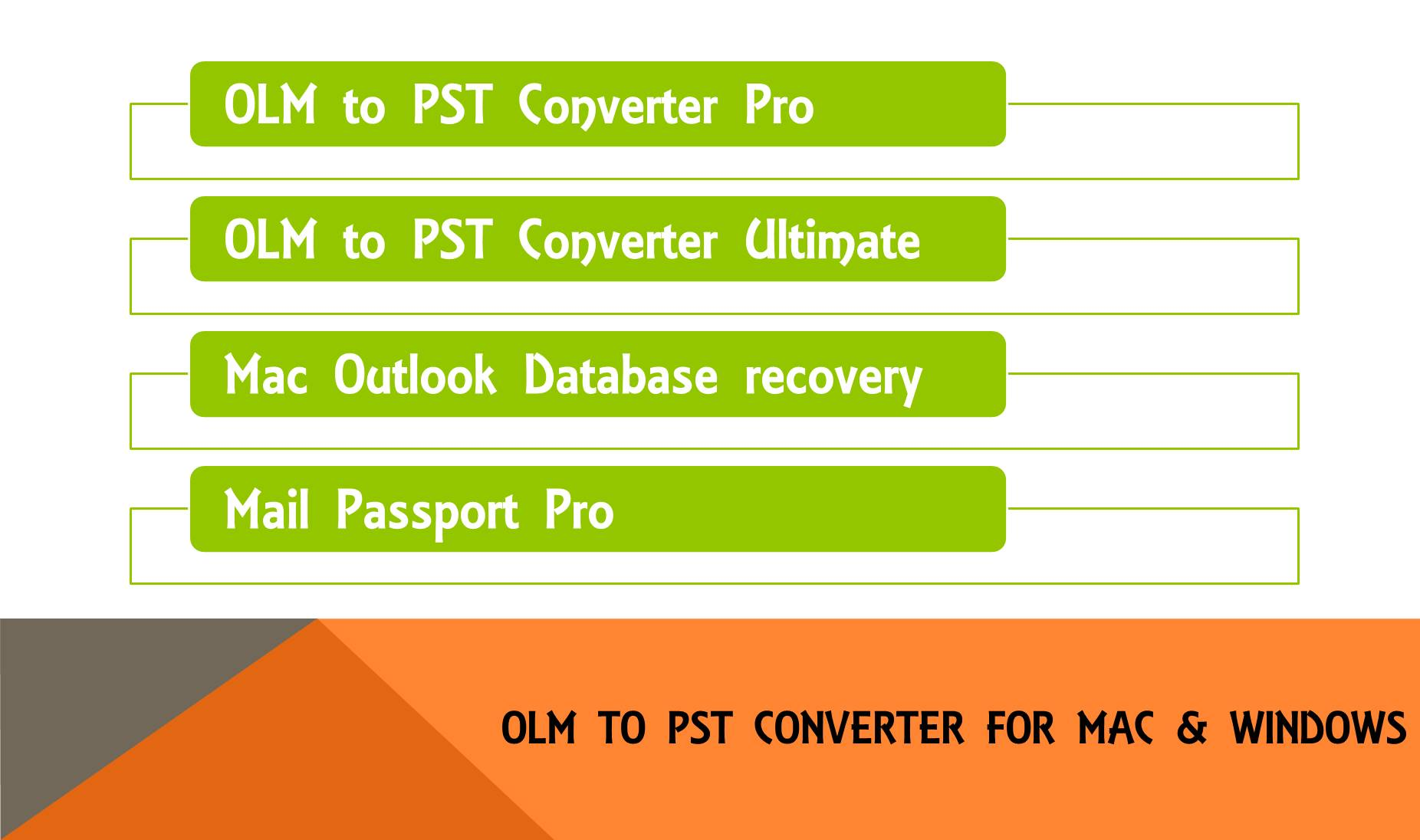 How to Move Outlook 2011 to PST – A Simple yet Decisive Answer at Last!